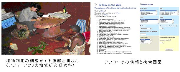 http://jambo.africa.kyoto-u.ac.jp/cgi-bin/CameroonFS/wiki.cgi?action=ATTACH&page=%A5%A2%A5%D5%A5%EA%A5%AB%C7%AE%C2%D3%CE%D3%A4%CE%CE%F2%BB%CB%C0%B8%C2%D6%B3%D8%A4%CB%A4%E0%A4%B1%A4%C6%A1%A1by+%BB%D4%C0%EE%B8%F7%CD%BA&file=3%2Ejpg